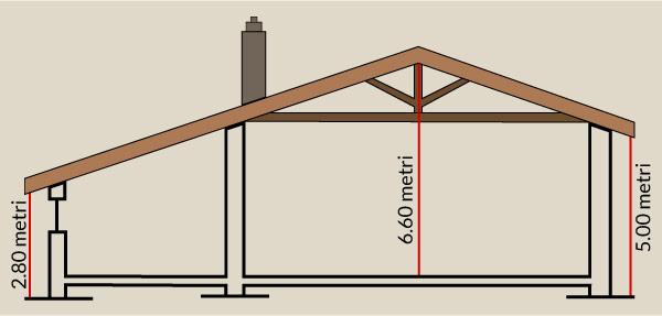 Scuderie Odescalchi altezza struttura